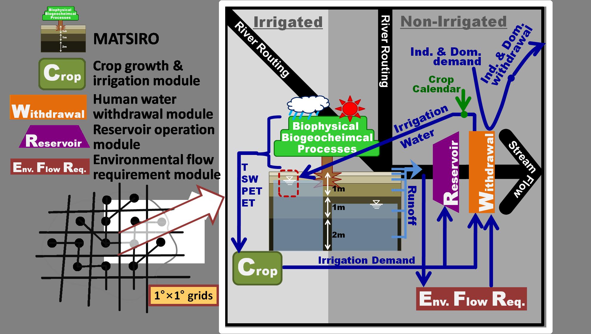 Figure1_Hi-MAT